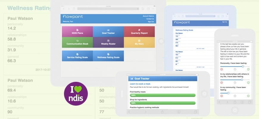 Intelligent NDIS Participant-Reported Rating Feedback Service Article Image
